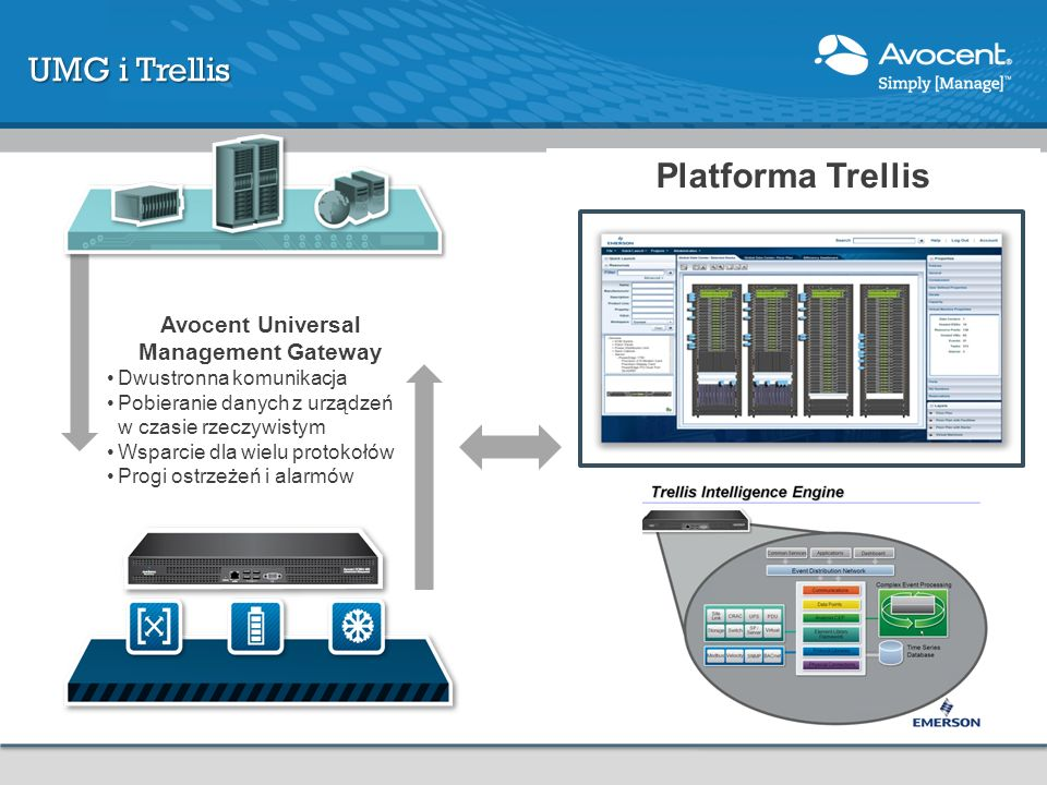 UMG i Trellis Platforma Trellis Avocent Universal Management Gateway