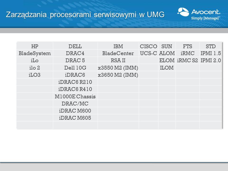 Zarządzania procesorami serwisowymi w UMG