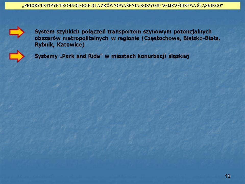 """Systemy """"Park and Ride w miastach konurbacji śląskiej"""