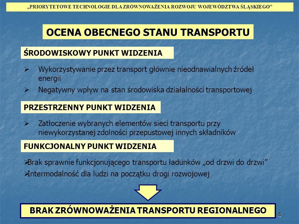 OCENA OBECNEGO STANU TRANSPORTU