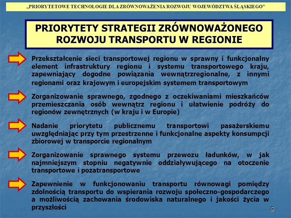 PRIORYTETY STRATEGII ZRÓWNOWAŻONEGO ROZWOJU TRANSPORTU W REGIONIE