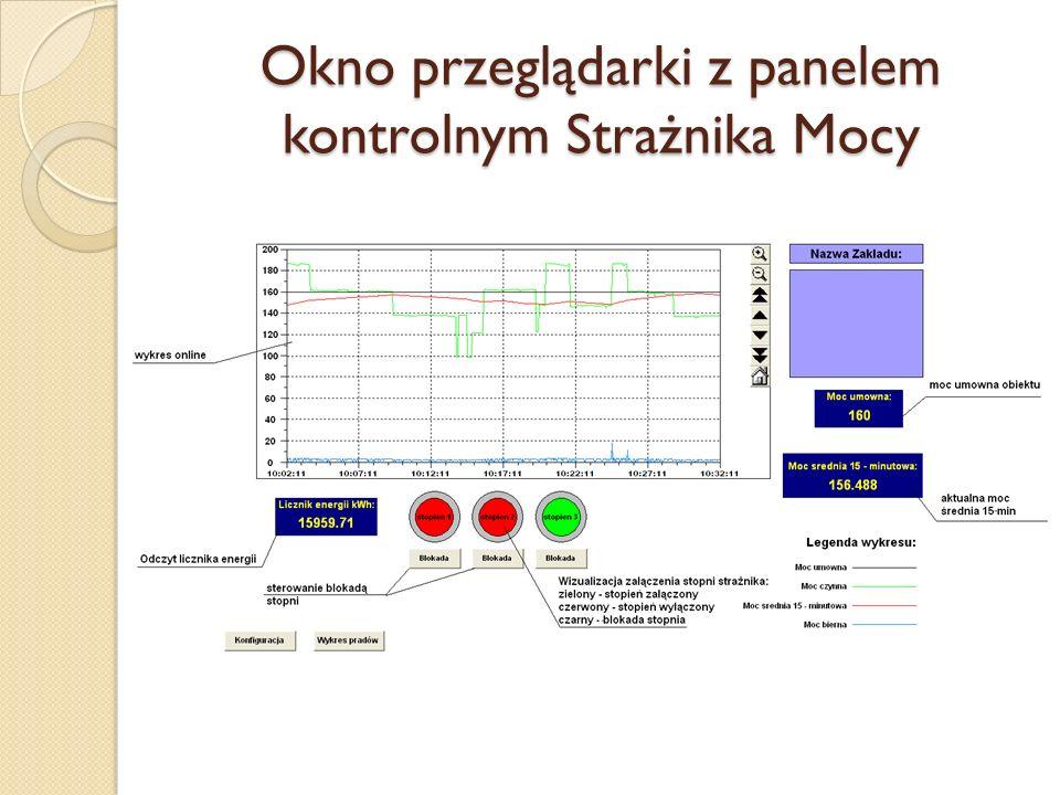 Okno przeglądarki z panelem kontrolnym Strażnika Mocy