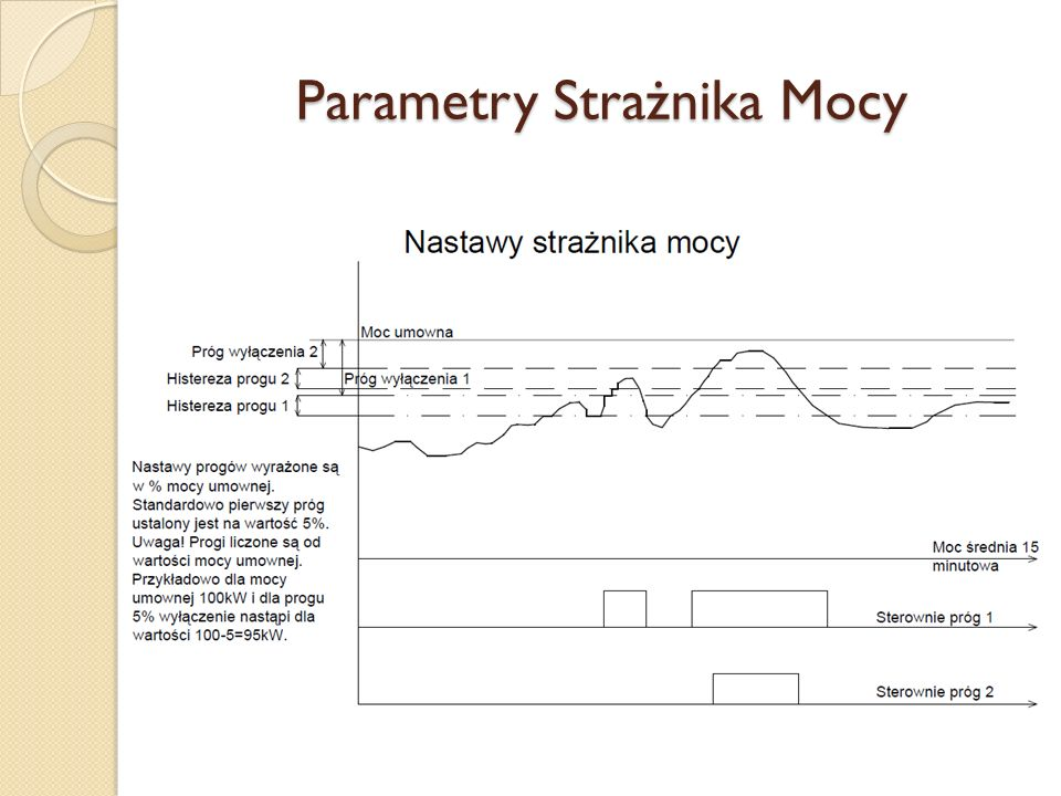 Parametry Strażnika Mocy