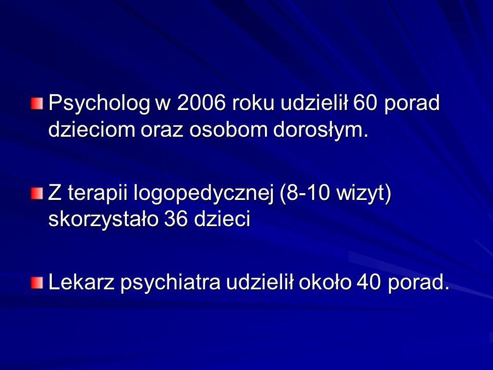 Psycholog w 2006 roku udzielił 60 porad dzieciom oraz osobom dorosłym.