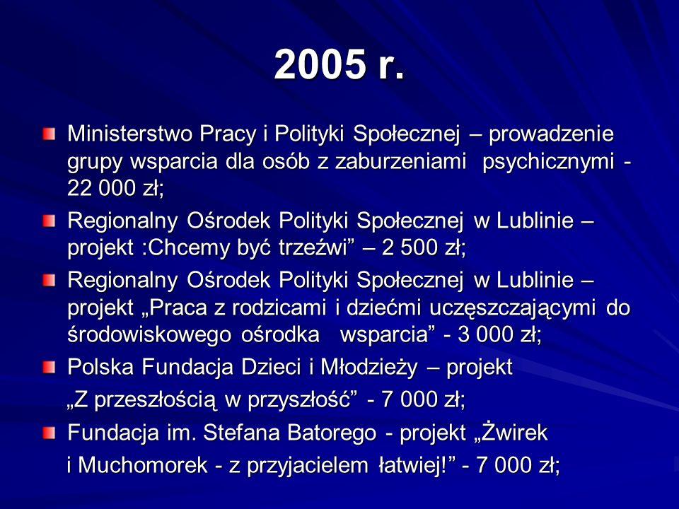 2005 r.Ministerstwo Pracy i Polityki Społecznej – prowadzenie grupy wsparcia dla osób z zaburzeniami psychicznymi - 22 000 zł;