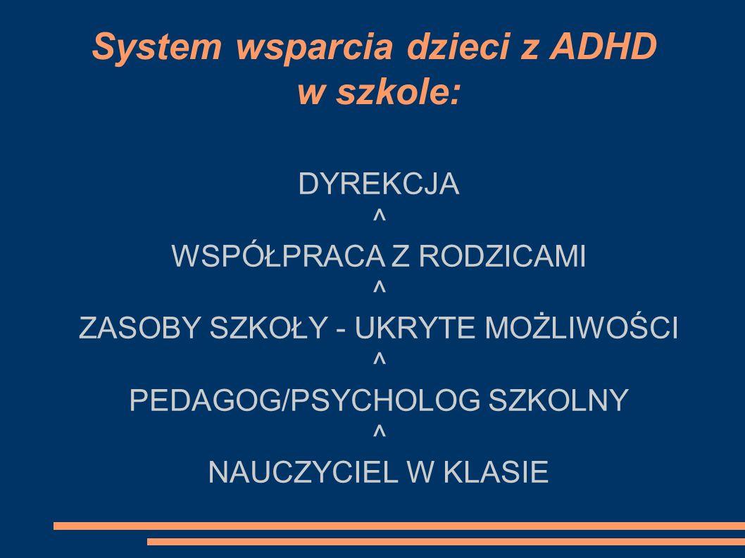 System wsparcia dzieci z ADHD w szkole: