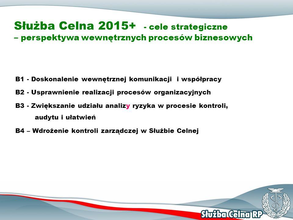 Służba Celna 2015+ - cele strategiczne
