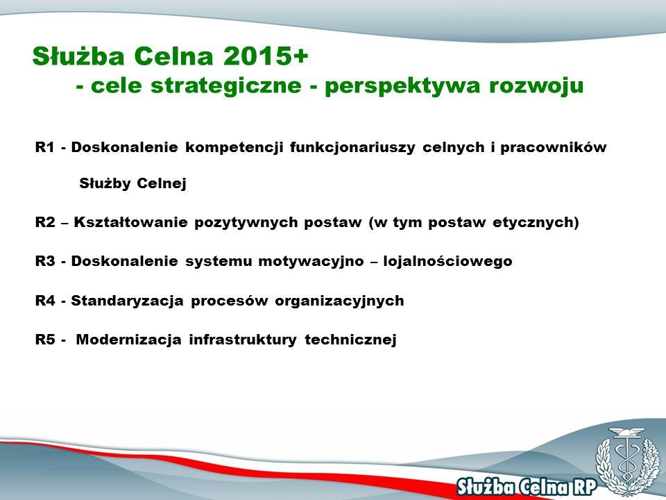 Służba Celna 2015+ - cele strategiczne - perspektywa rozwoju
