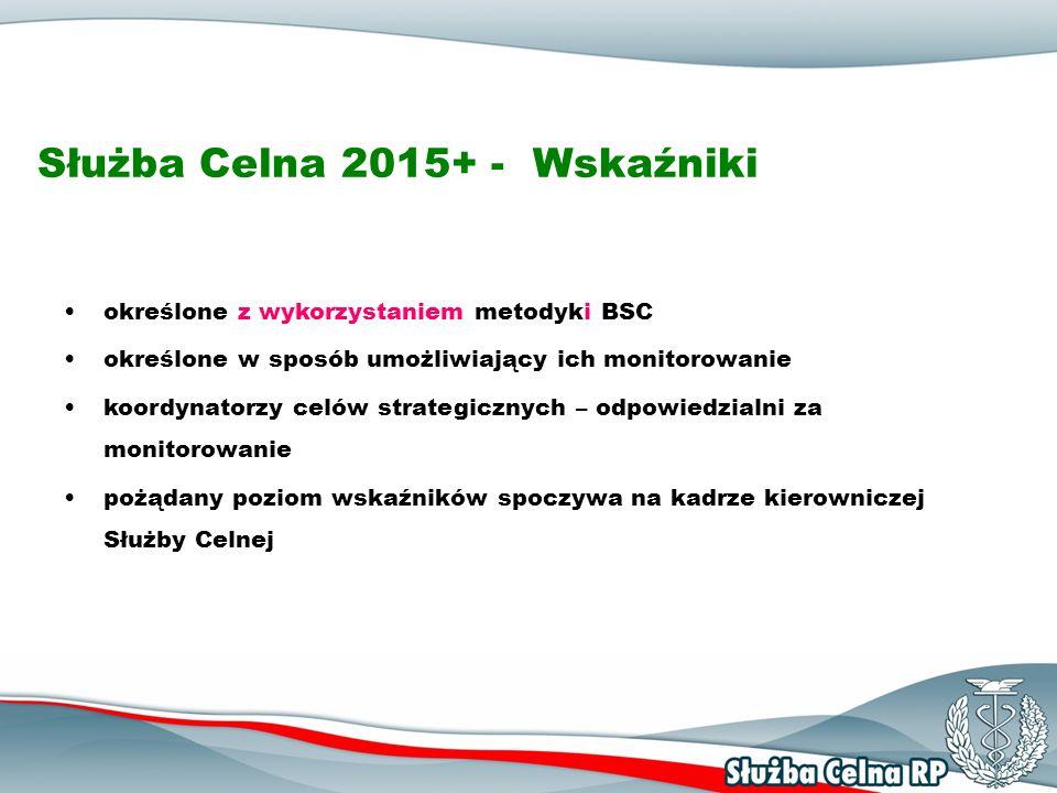 Służba Celna 2015+ - Wskaźniki