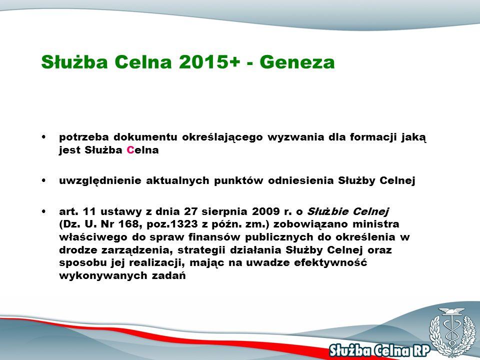 Służba Celna 2015+ - Genezapotrzeba dokumentu określającego wyzwania dla formacji jaką jest Służba Celna.