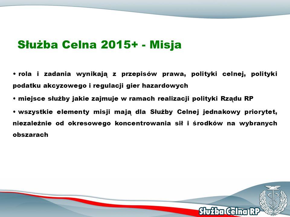 Służba Celna 2015+ - Misjarola i zadania wynikają z przepisów prawa, polityki celnej, polityki podatku akcyzowego i regulacji gier hazardowych.