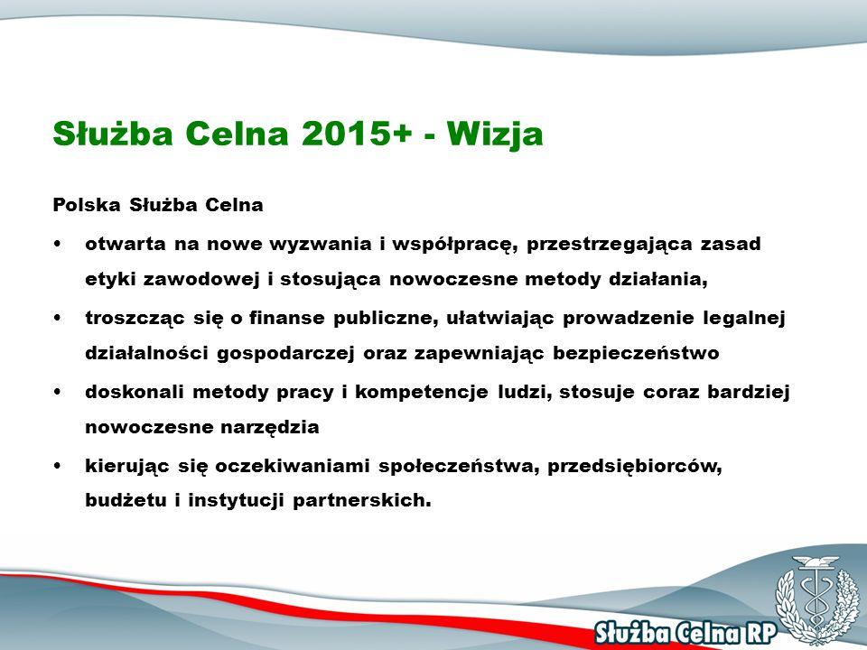 Służba Celna 2015+ - Wizja Polska Służba Celna