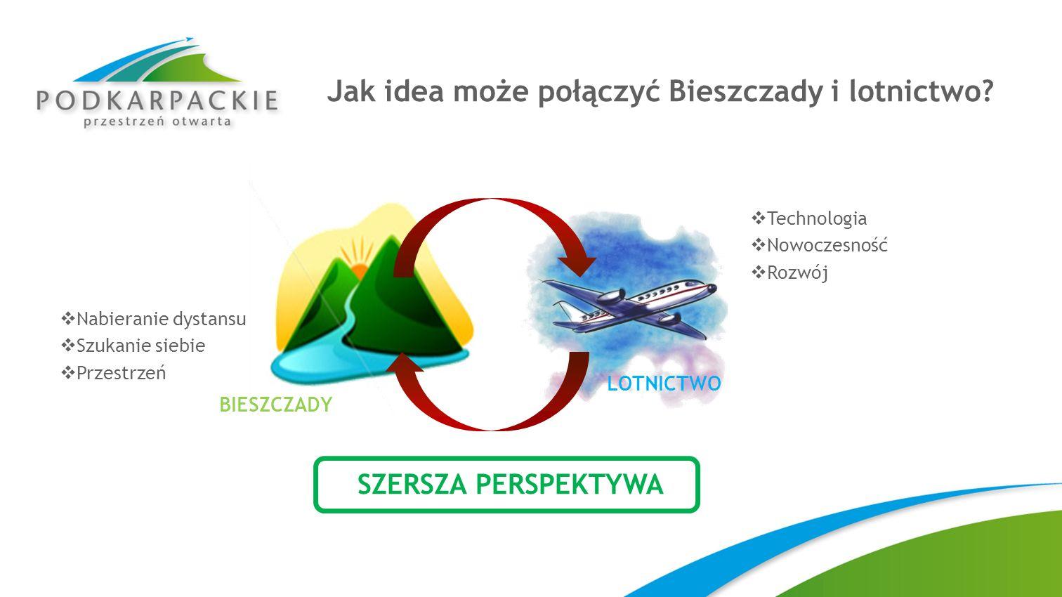 Jak idea może połączyć Bieszczady i lotnictwo