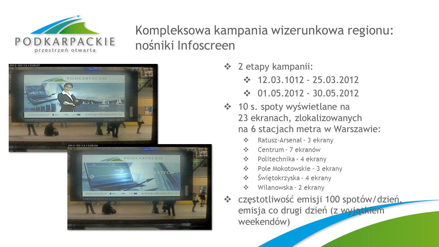Kompleksowa kampania wizerunkowa regionu: nośniki Infoscreen