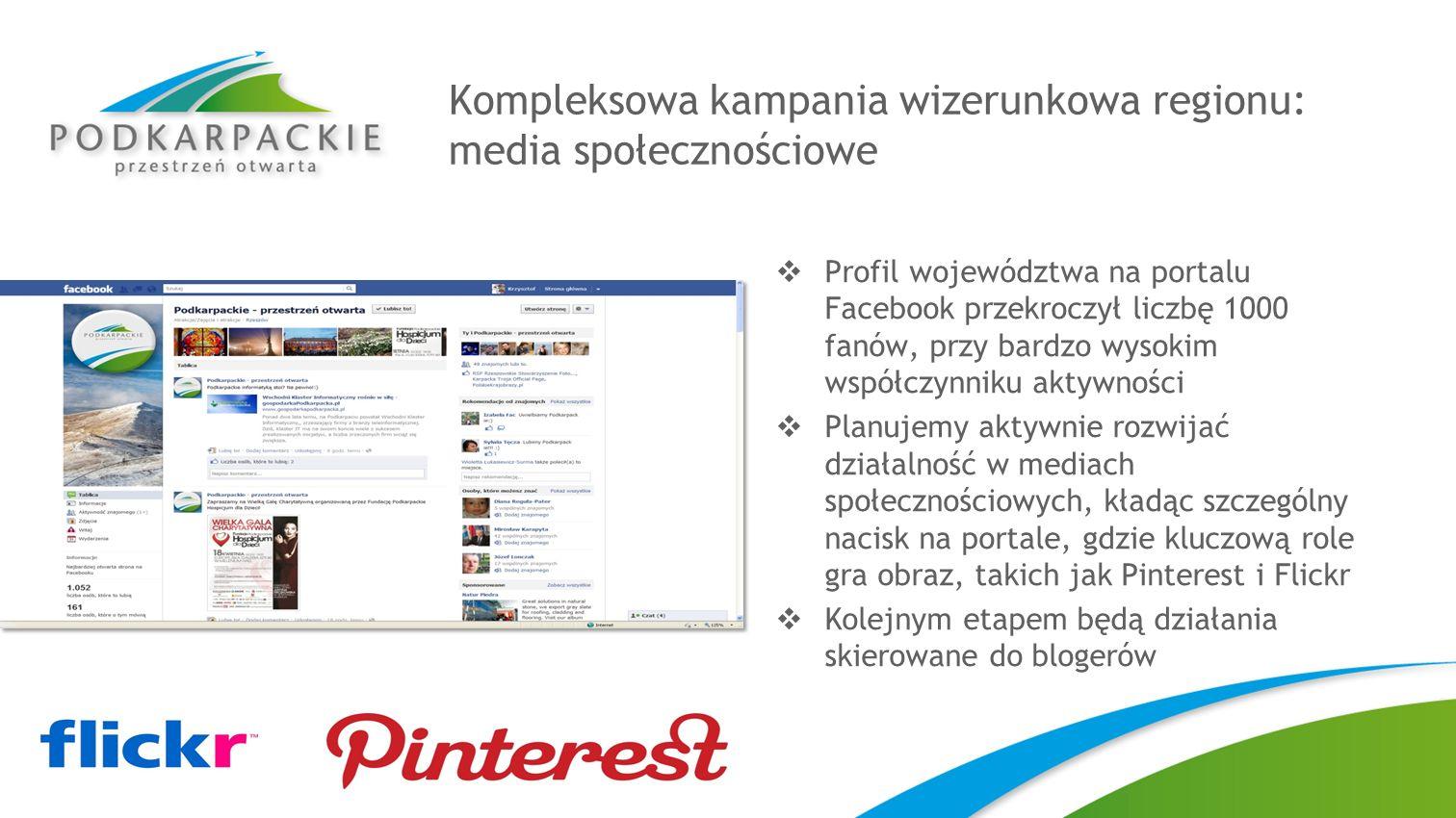 Kompleksowa kampania wizerunkowa regionu: media społecznościowe