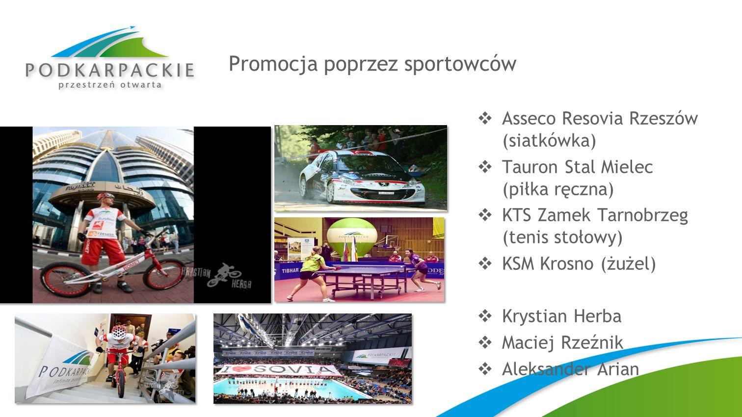 Promocja poprzez sportowców