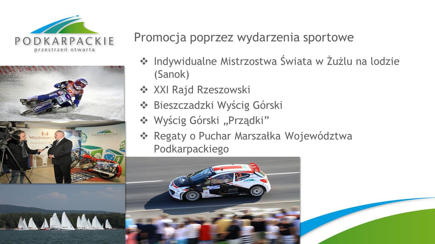Promocja poprzez wydarzenia sportowe