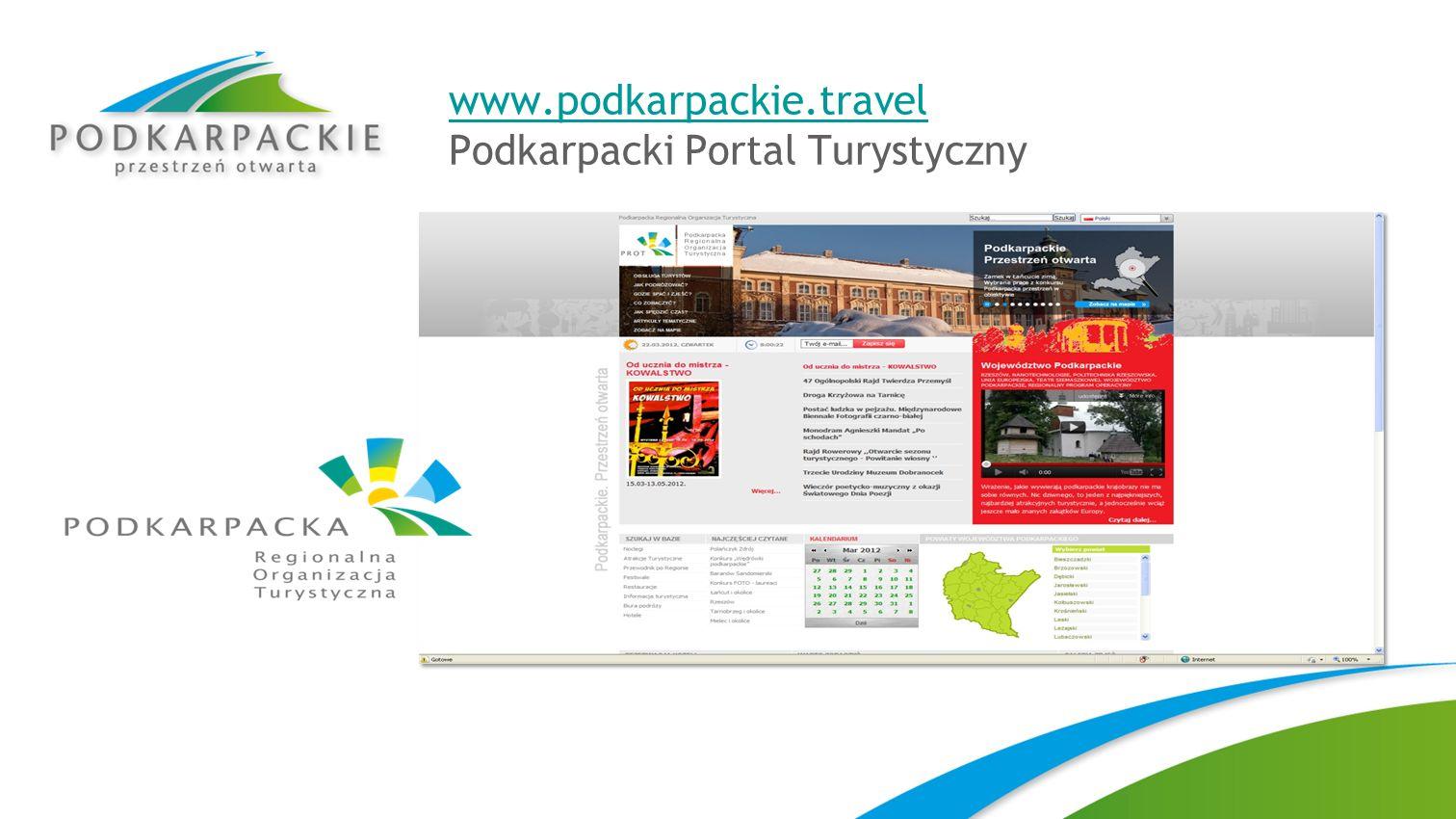 www.podkarpackie.travel Podkarpacki Portal Turystyczny