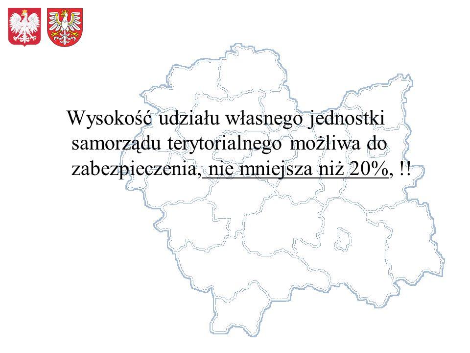 Wysokość udziału własnego jednostki samorządu terytorialnego możliwa do zabezpieczenia, nie mniejsza niż 20%, !!