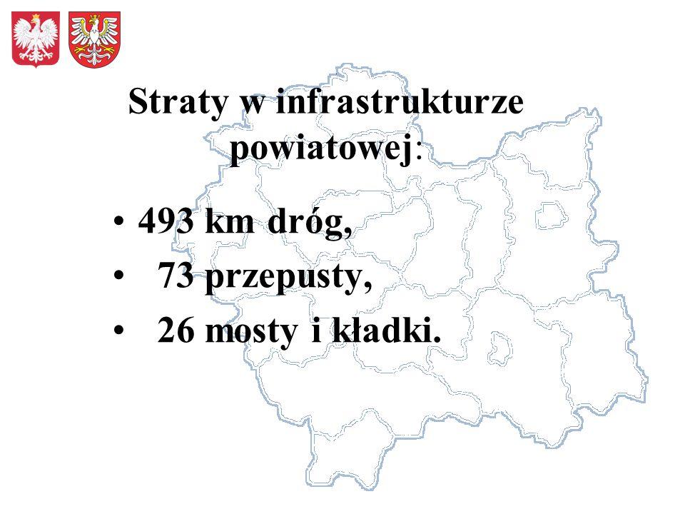 Straty w infrastrukturze powiatowej: