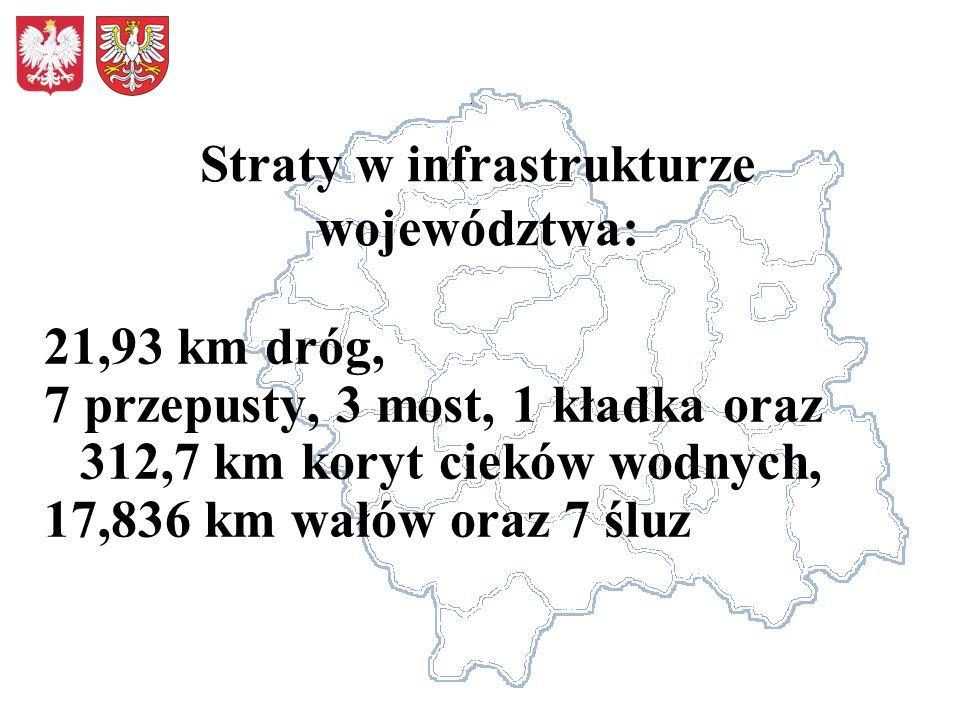 Straty w infrastrukturze województwa: