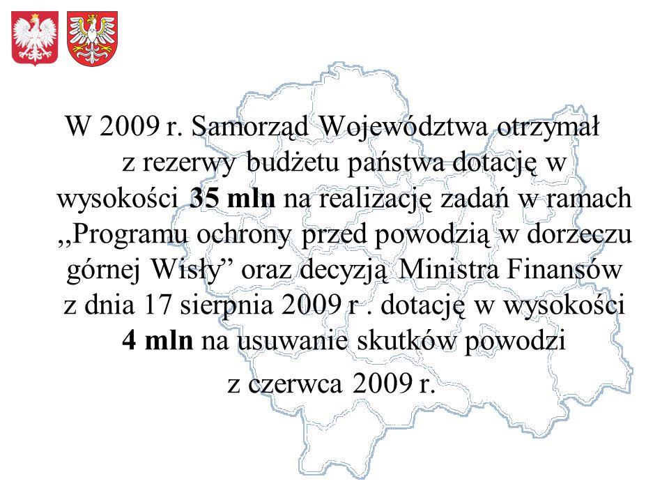 W 2009 r. Samorząd Województwa otrzymał z rezerwy budżetu państwa dotację w wysokości 35 mln na realizację zadań w ramach ,,Programu ochrony przed powodzią w dorzeczu górnej Wisły oraz decyzją Ministra Finansów z dnia 17 sierpnia 2009 r . dotację w wysokości 4 mln na usuwanie skutków powodzi
