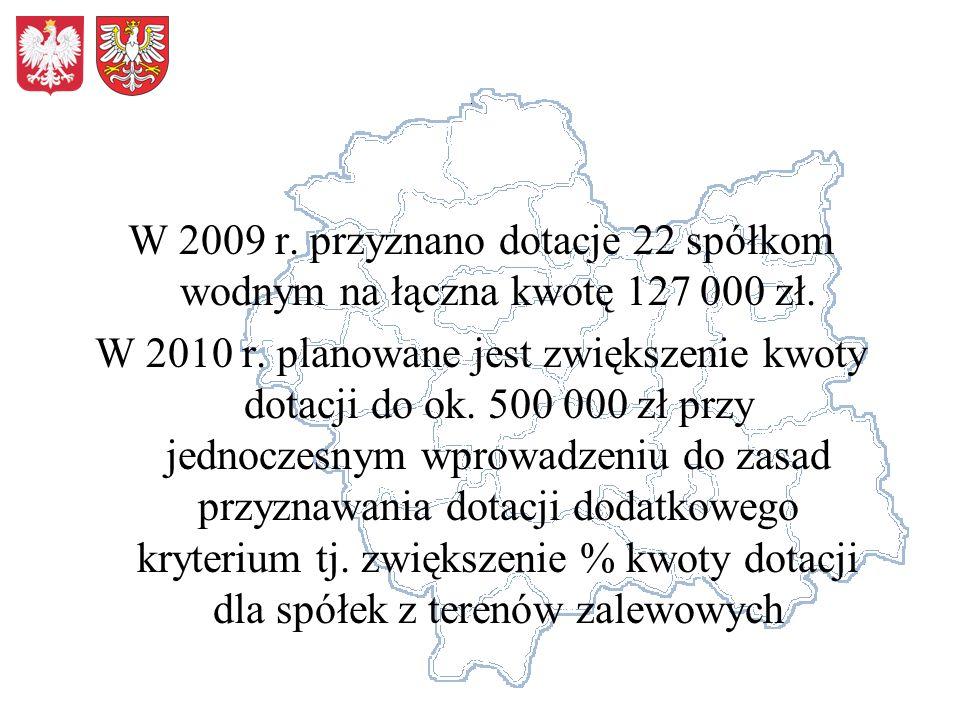 W 2009 r. przyznano dotacje 22 spółkom wodnym na łączna kwotę 127 000 zł.
