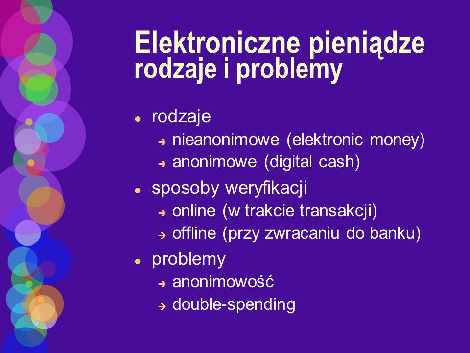 Elektroniczne pieniądze rodzaje i problemy