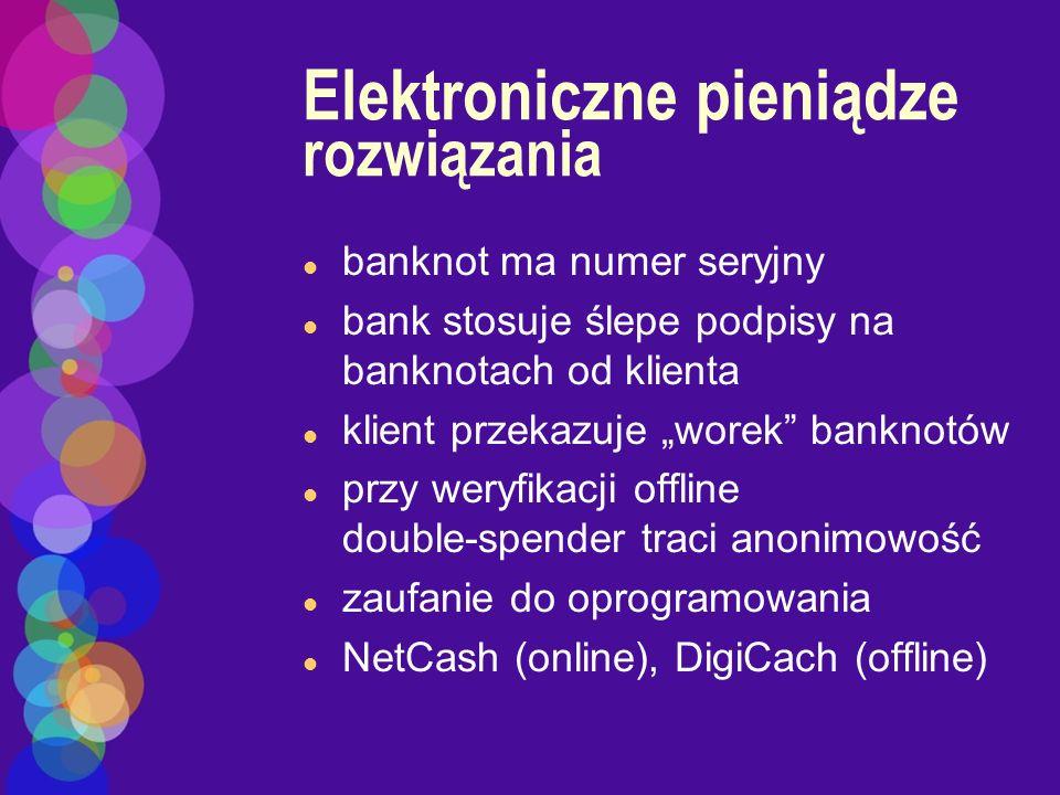 Elektroniczne pieniądze rozwiązania