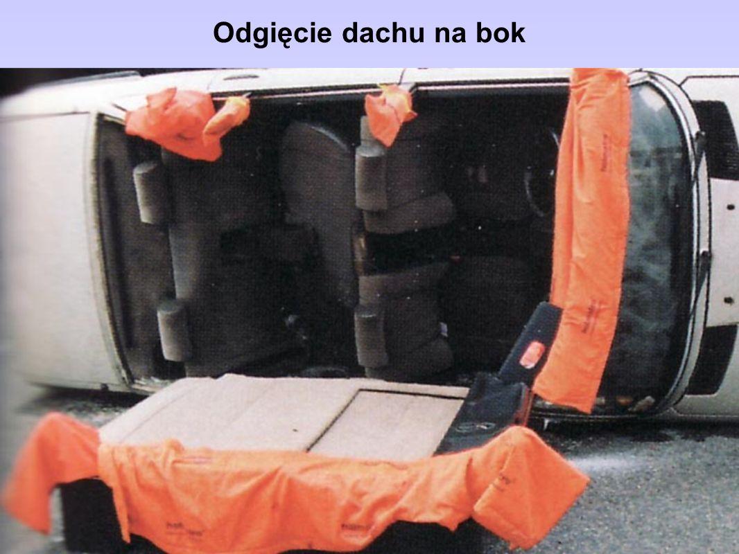 Odgięcie dachu na bok