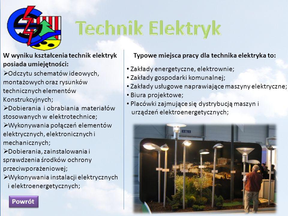 Technik Elektryk W wyniku kształcenia technik elektryk posiada umiejętności: Typowe miejsca pracy dla technika elektryka to: