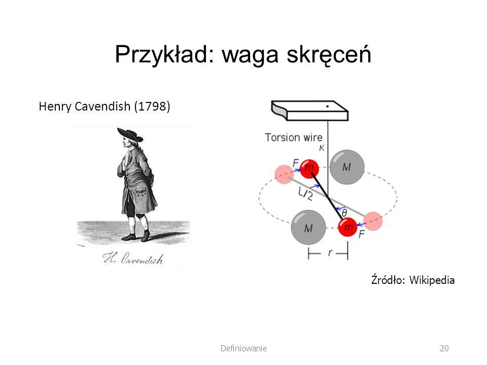 Przykład: waga skręceń