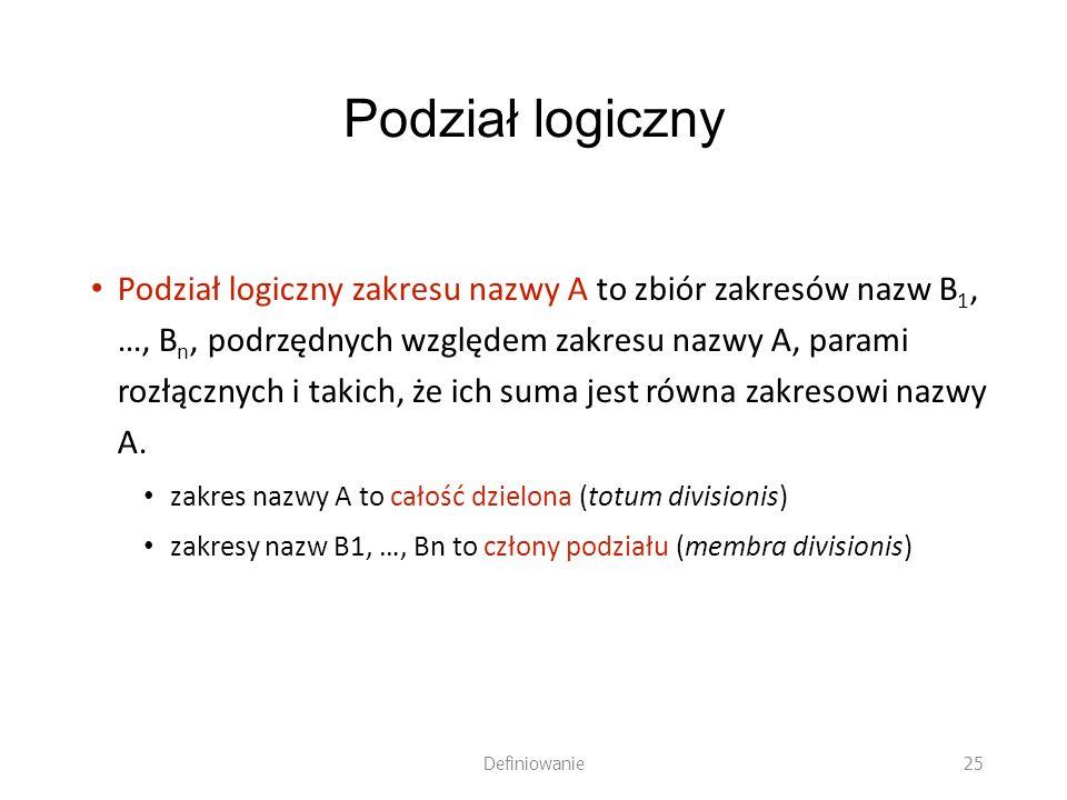Podział logiczny