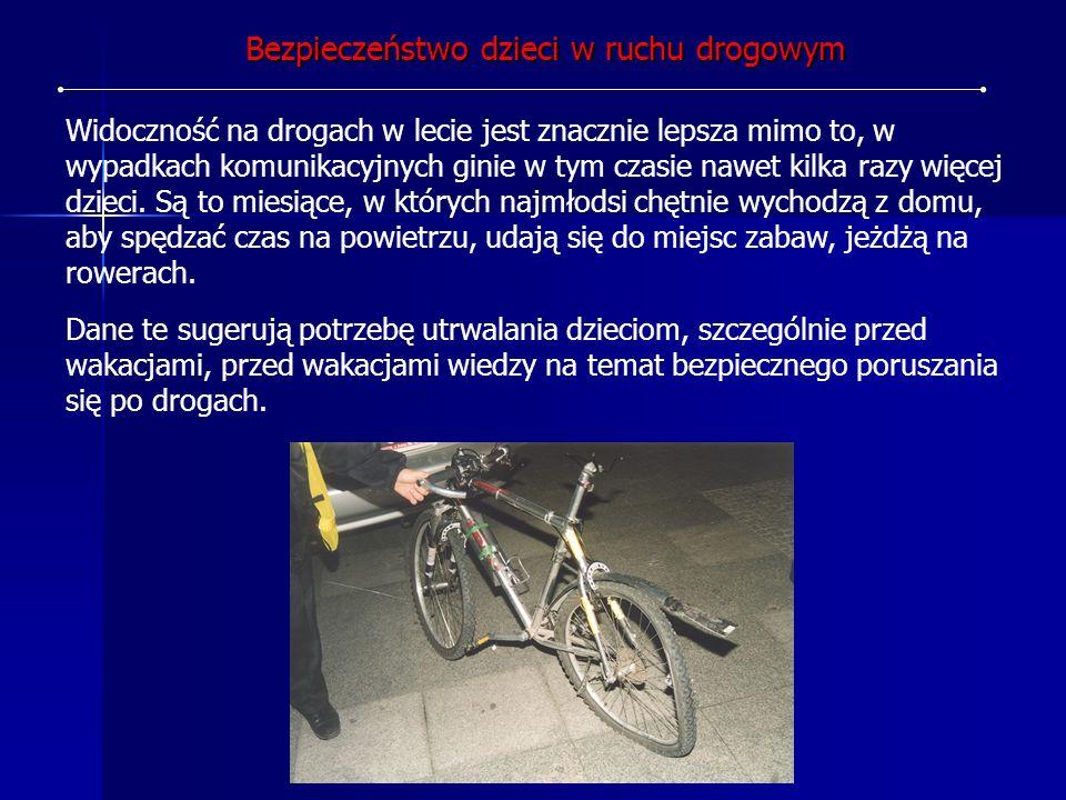 Stan bezpieczeństwa dzieci w ruchu drogowym w Polsce.