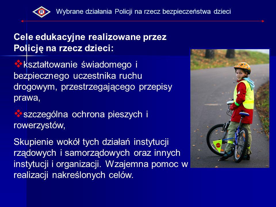 Bezpieczeństwo dzieci w ruchu drogowym