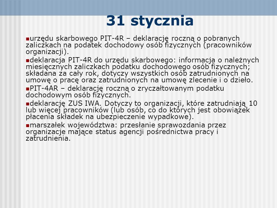 31 stycznia urzędu skarbowego PIT-4R – deklarację roczną o pobranych zaliczkach na podatek dochodowy osób fizycznych (pracowników organizacji).
