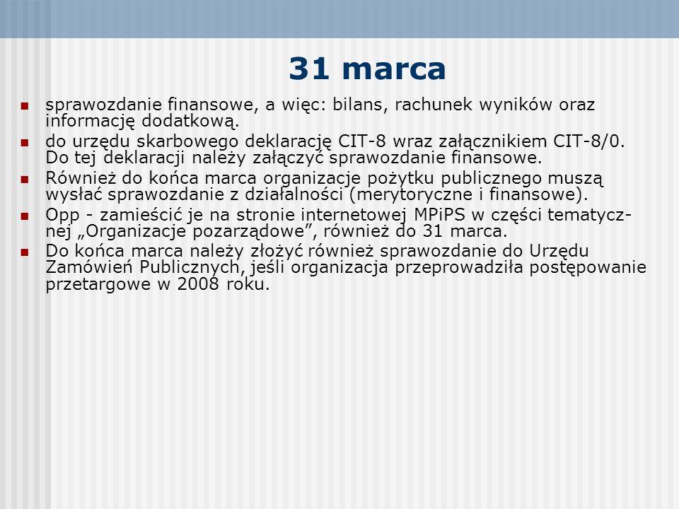 31 marca sprawozdanie finansowe, a więc: bilans, rachunek wyników oraz informację dodatkową.