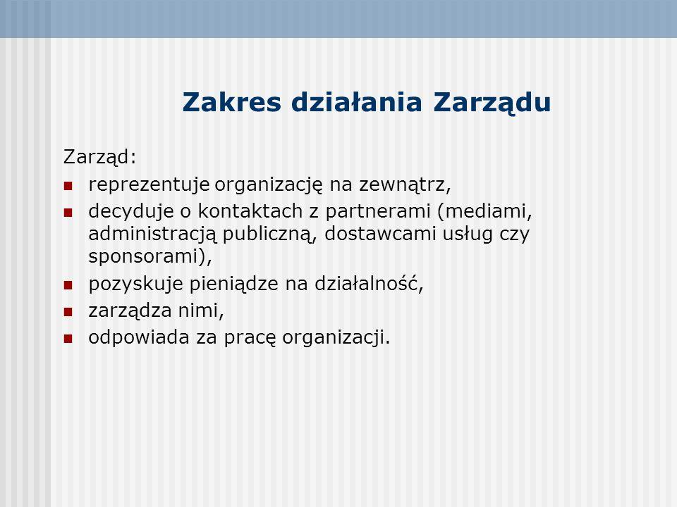 Zakres działania Zarządu