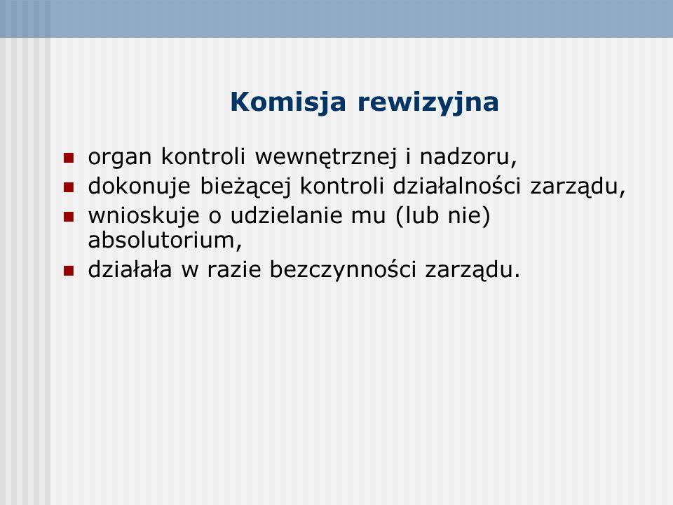 Komisja rewizyjna organ kontroli wewnętrznej i nadzoru,