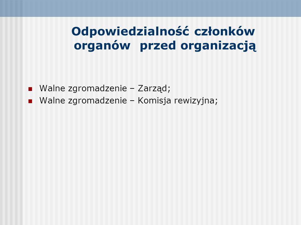 Odpowiedzialność członków organów przed organizacją
