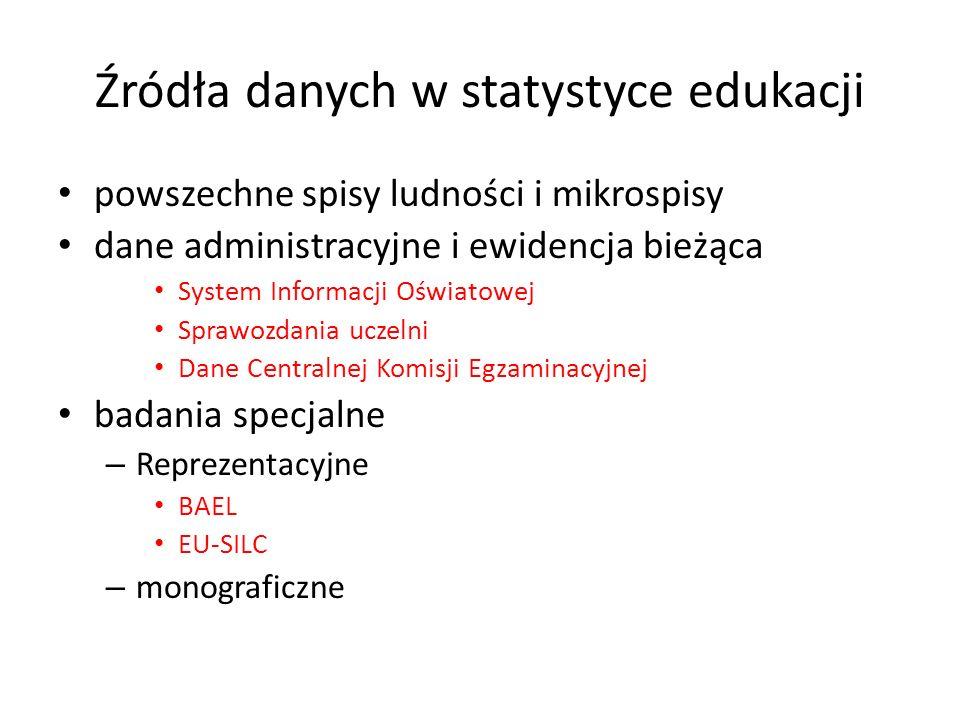 Źródła danych w statystyce edukacji