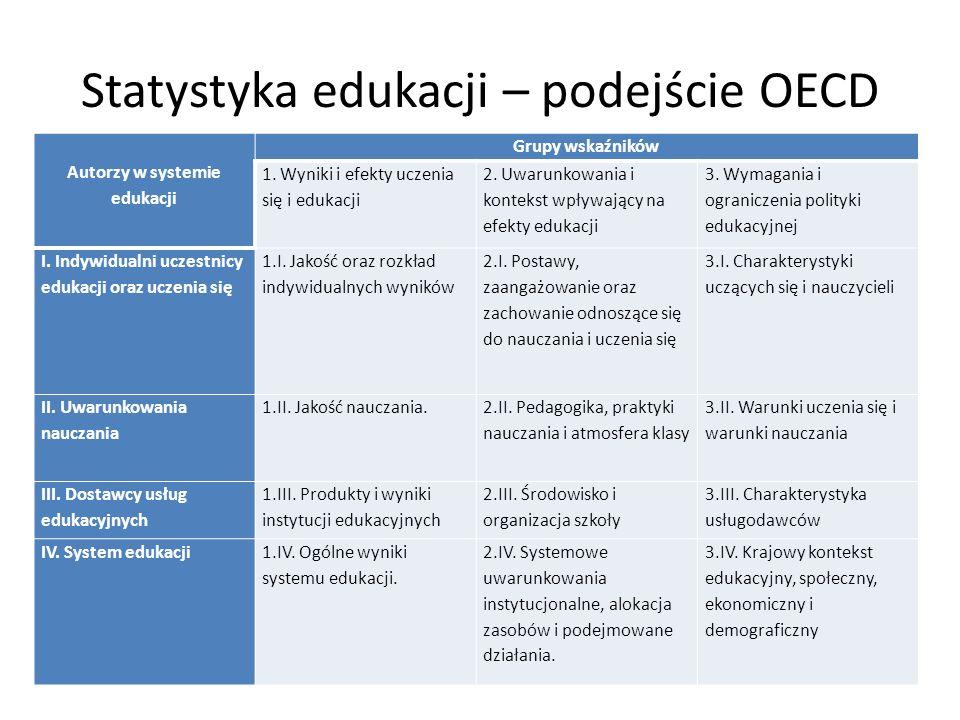 Statystyka edukacji – podejście OECD
