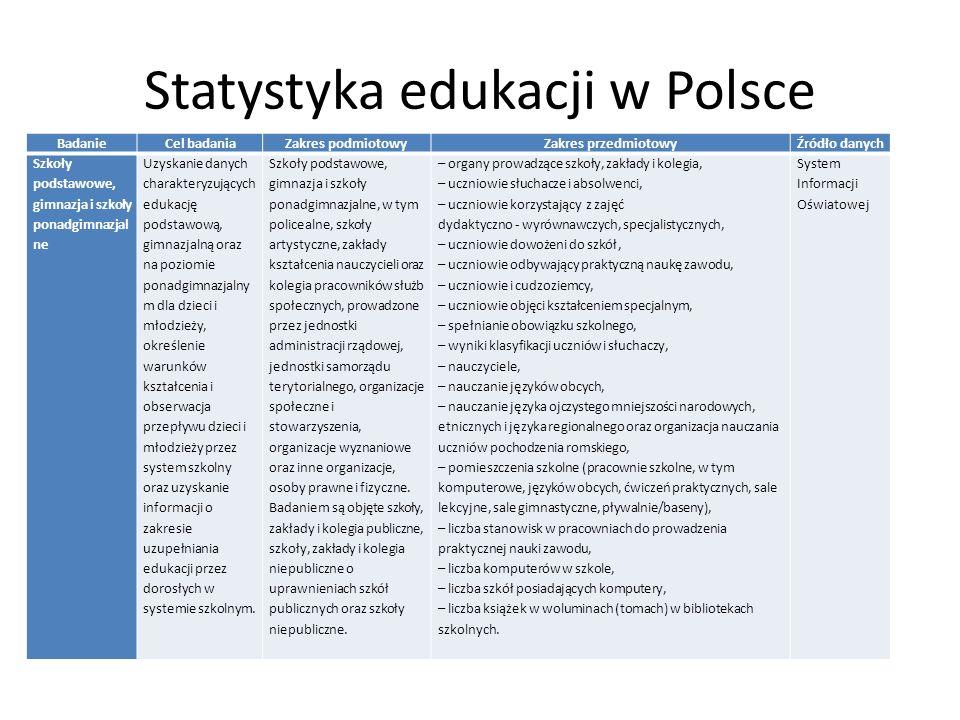Statystyka edukacji w Polsce