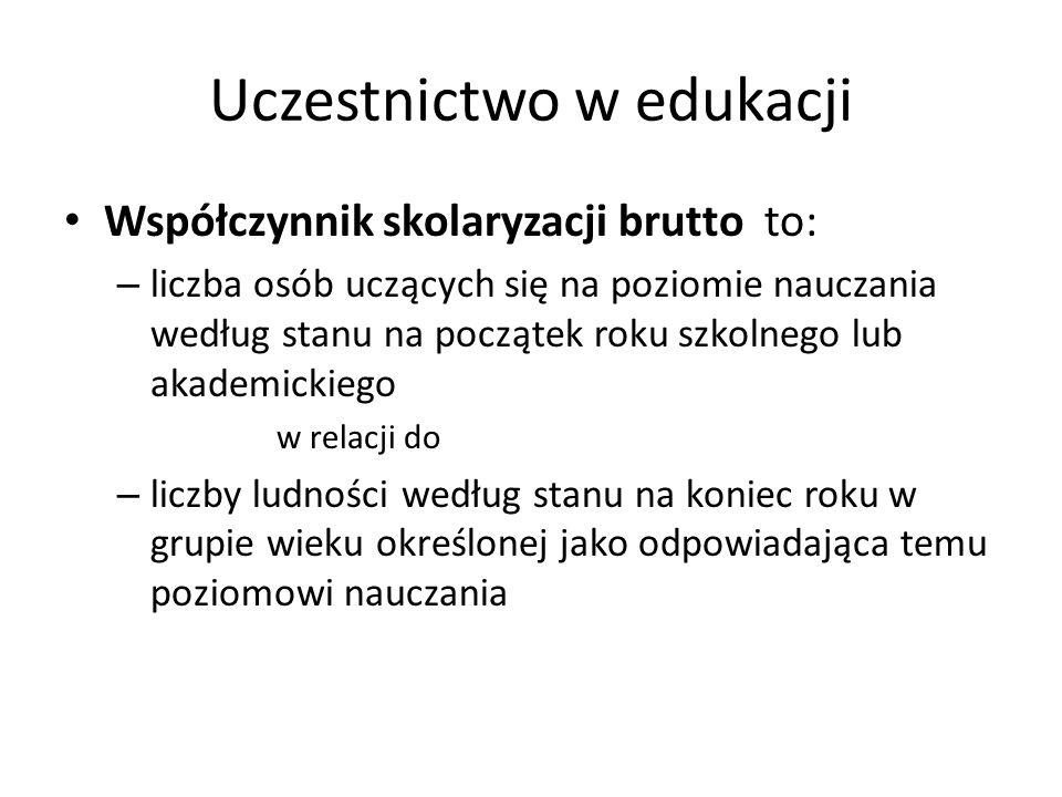 Uczestnictwo w edukacji