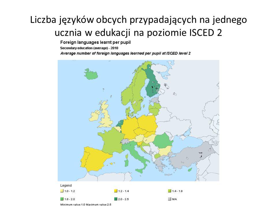 Liczba języków obcych przypadających na jednego ucznia w edukacji na poziomie ISCED 2