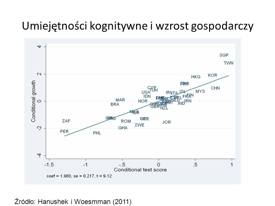 Umiejętności kognitywne i wzrost gospodarczy