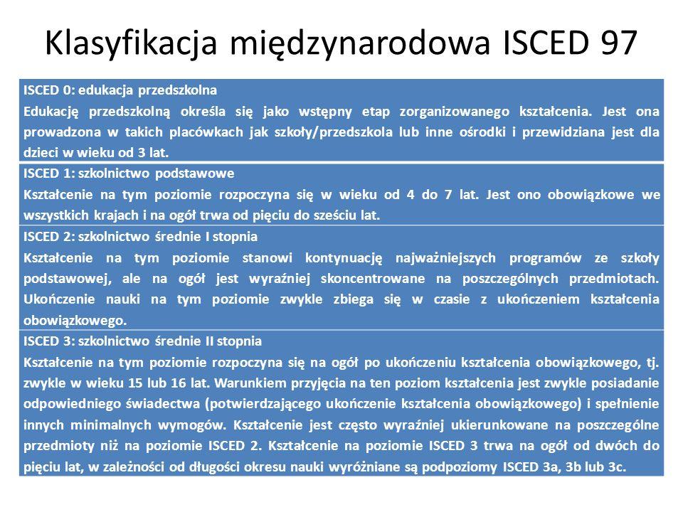 Klasyfikacja międzynarodowa ISCED 97