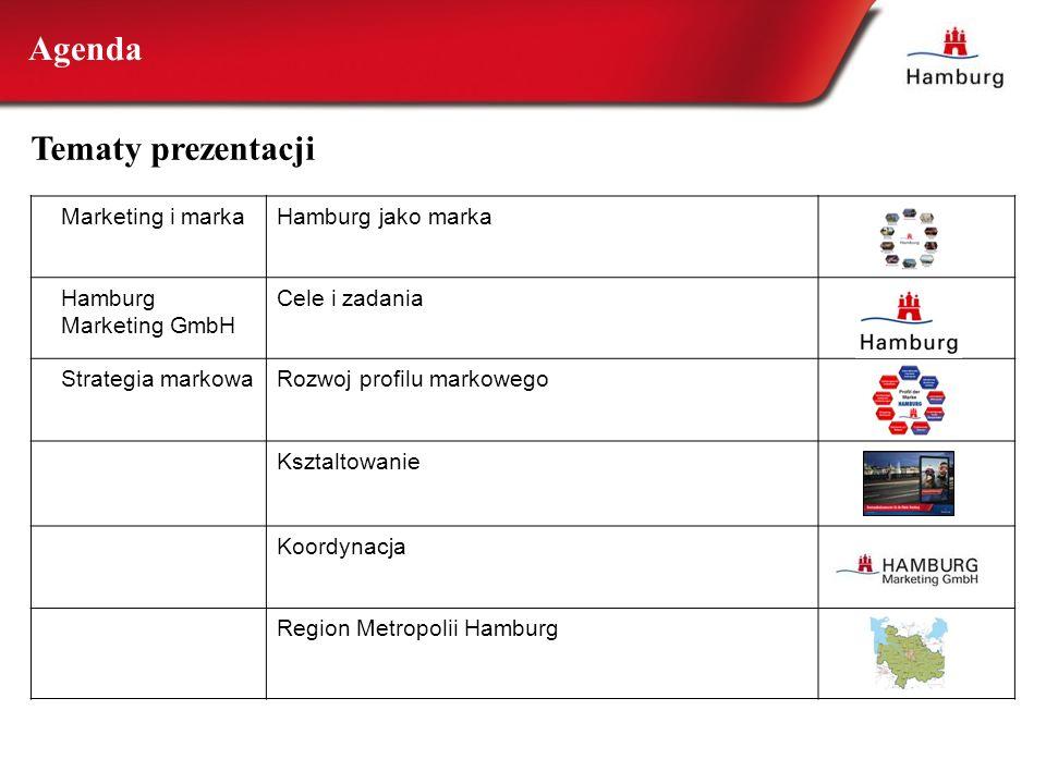 Agenda Tematy prezentacji Marketing i marka Hamburg jako marka