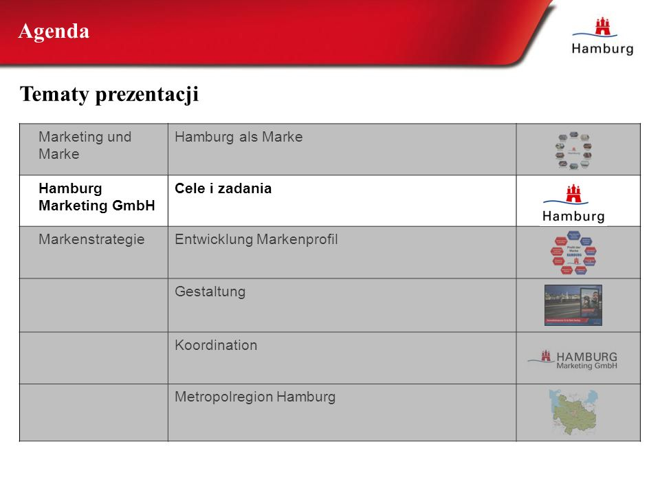 Agenda Tematy prezentacji Marketing und Marke Hamburg als Marke