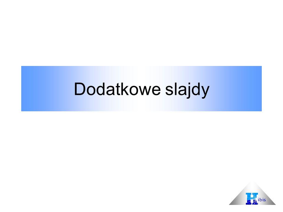 Dodatkowe slajdy